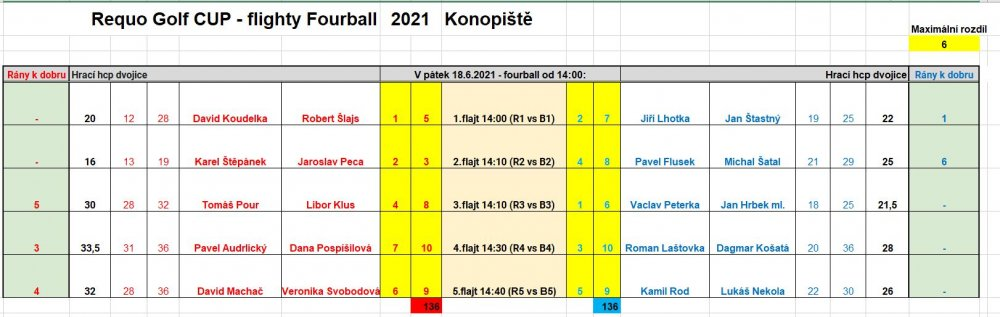 RC 2021 - fourball .JPG