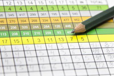 scorecard-gross-score-58276c573df78c6f6a24fabb.jpg